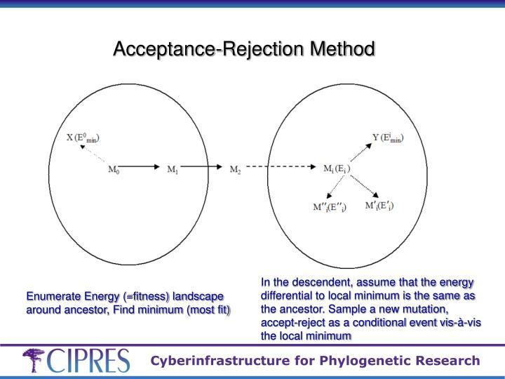 Acceptance-Rejection Method