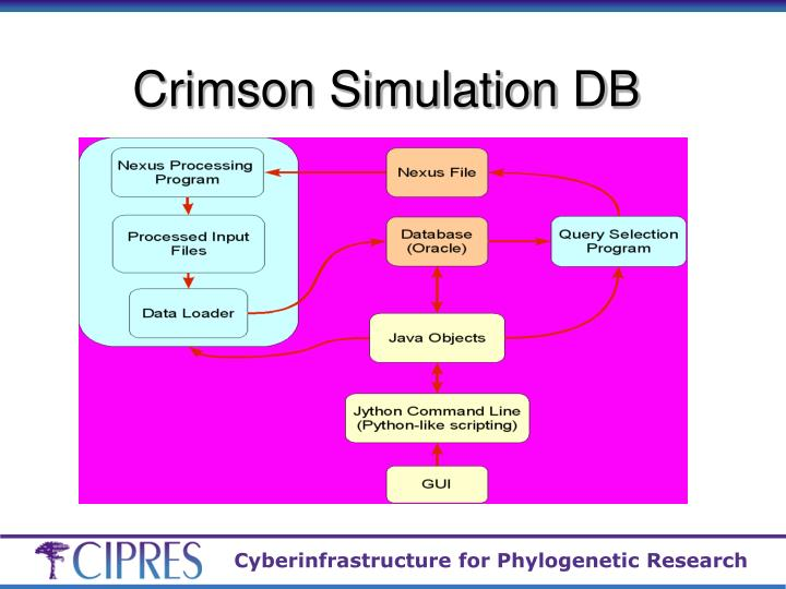 Crimson Simulation DB