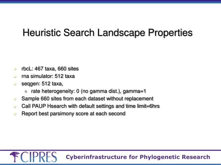 Heuristic Search Landscape Properties