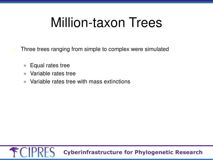 Million-taxon Trees