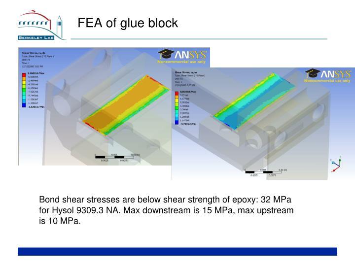 FEA of glue block