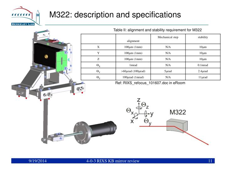 M322: description and specifications