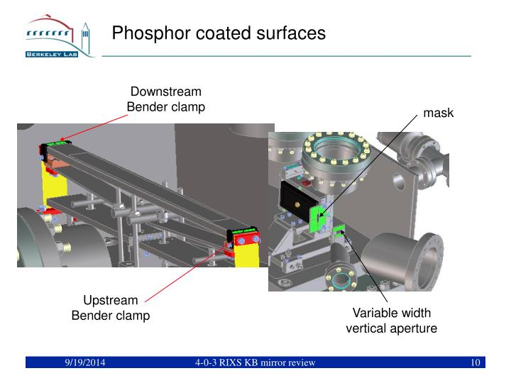 Phosphor coated surfaces