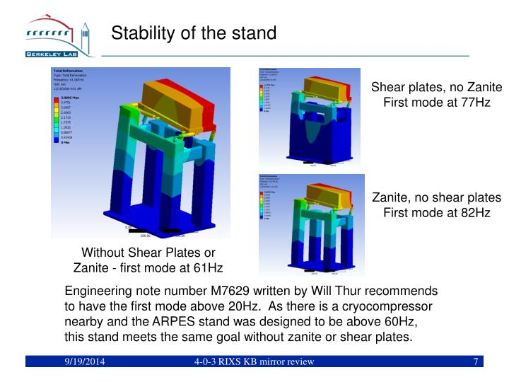 Stability of the stand