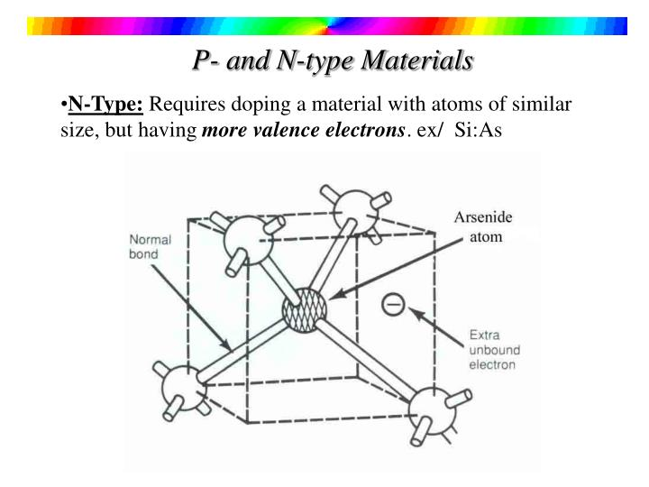 P- and N-type Materials