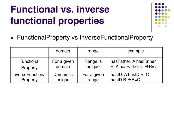 Functional vs. inverse functional properties