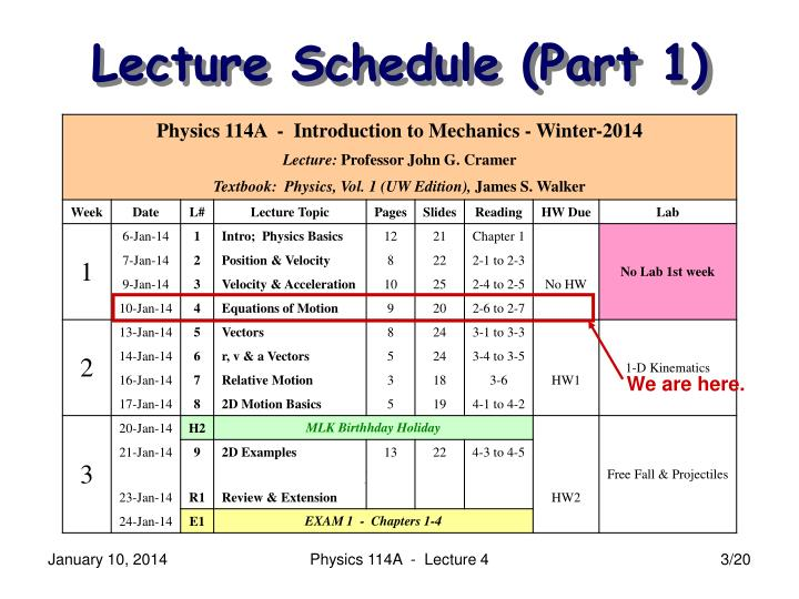 Lecture schedule part 1