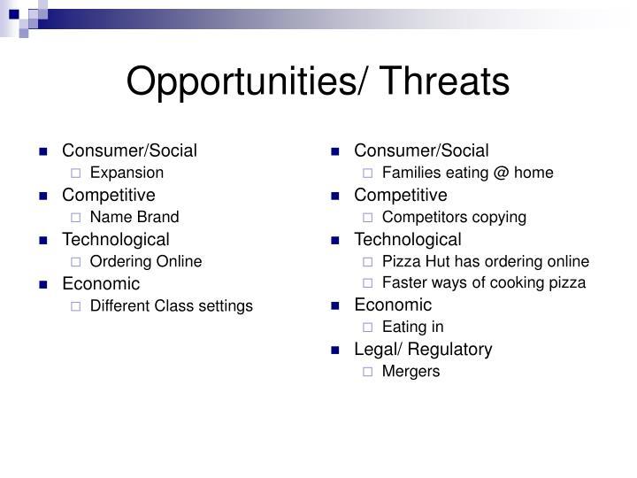 Consumer/Social