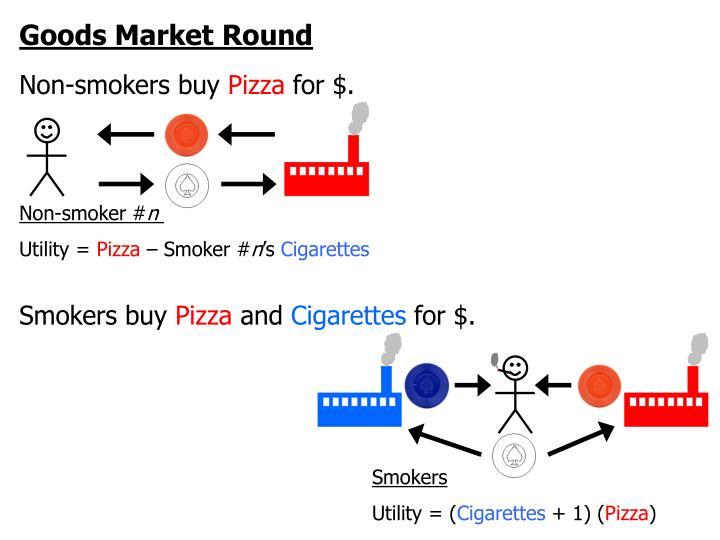 Goods Market Round