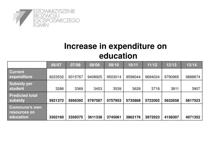 Increase in expenditure on education