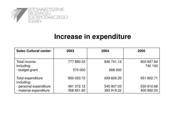 Increase in expenditure