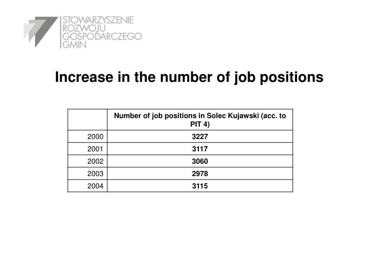 Increase in the number of job positions