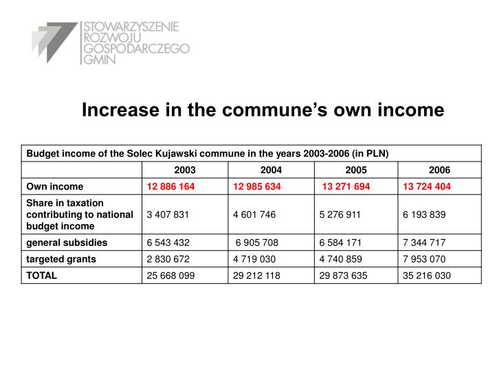Increase in the commune's own income