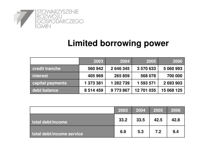 Limited borrowing power