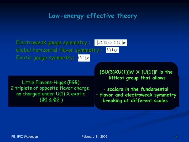 Low-energy effective theory