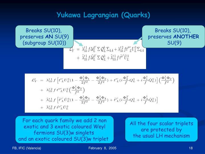 Yukawa Lagrangian (Quarks)