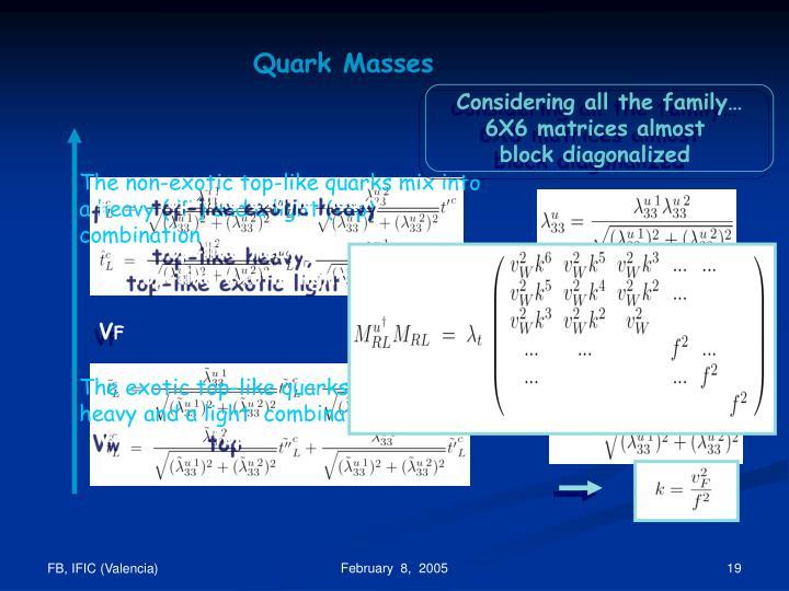Quark Masses