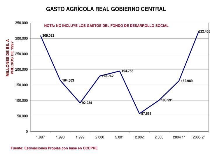 NOTA: NO INCLUYE LOS GASTOS DEL FONDO DE DESARROLLO SOCIAL