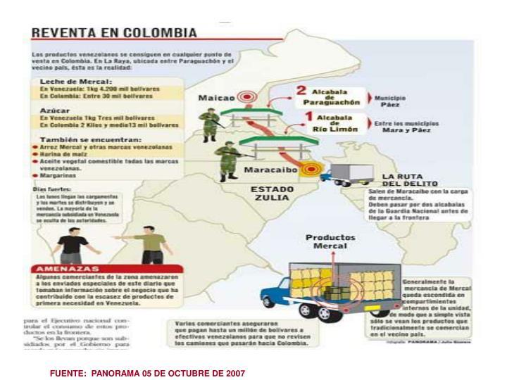 FUENTE:  PANORAMA 05 DE OCTUBRE DE 2007