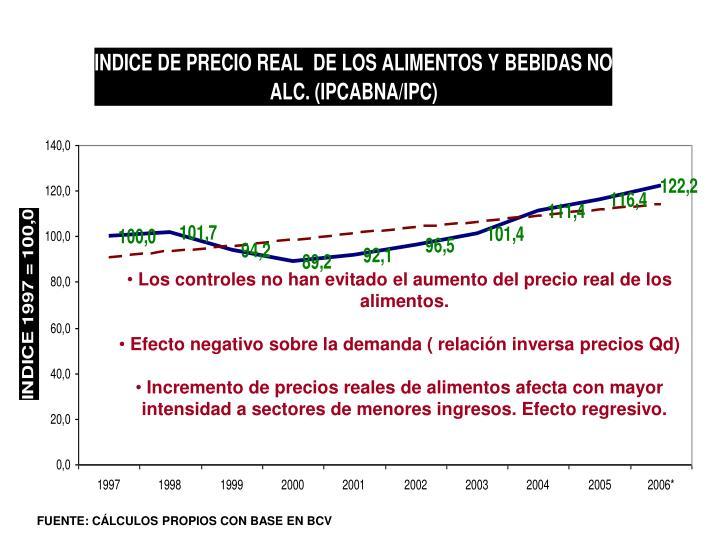 Los controles no han evitado el aumento del precio real de los