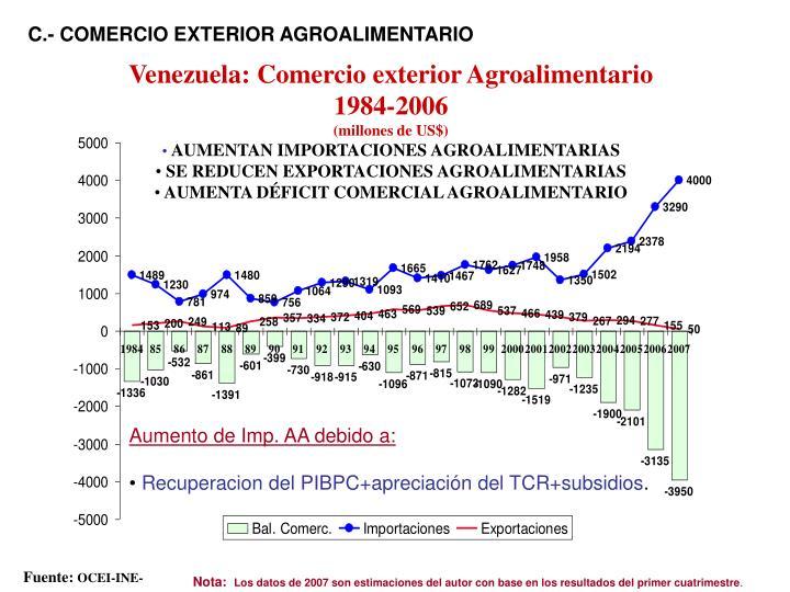 C.- COMERCIO EXTERIOR AGROALIMENTARIO