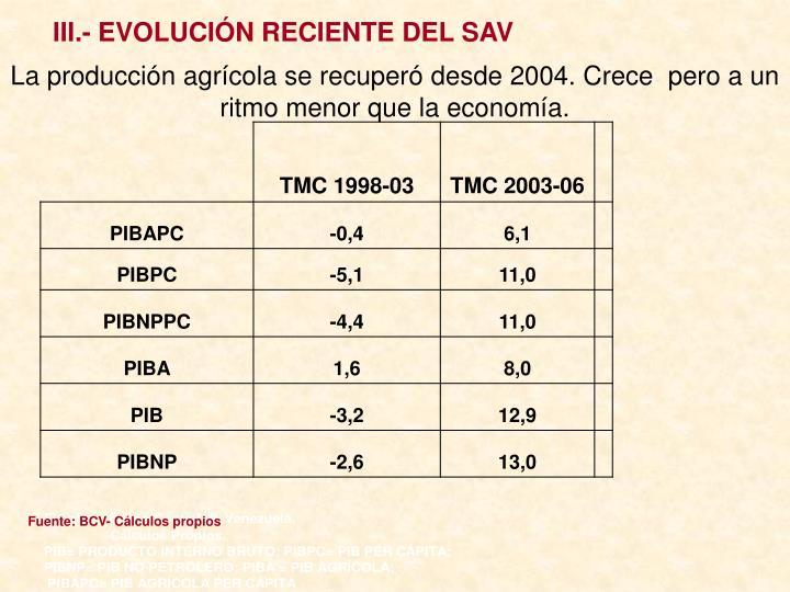 III.- EVOLUCIÓN RECIENTE DEL SAV