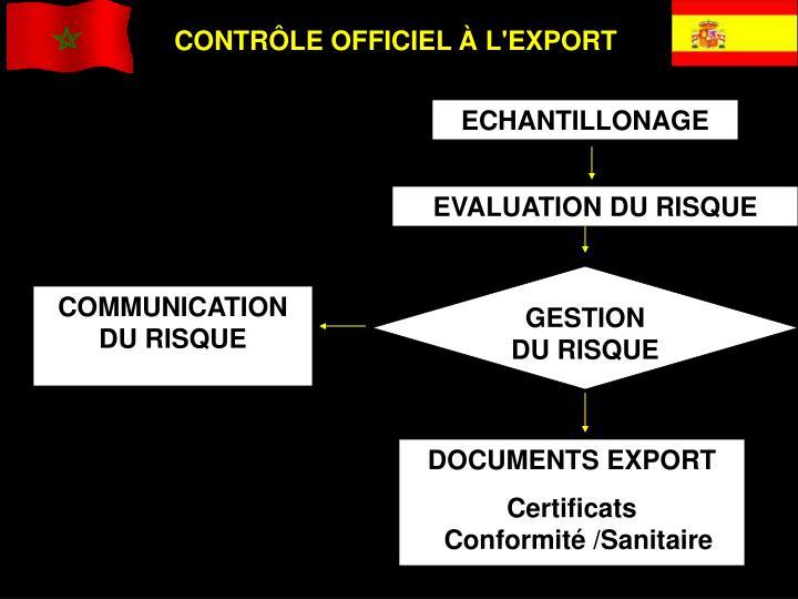 CONTRÔLE OFFICIEL À L'EXPORT