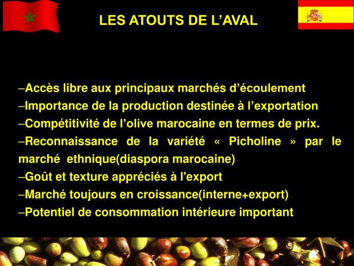 LES ATOUTS DE L'AVAL