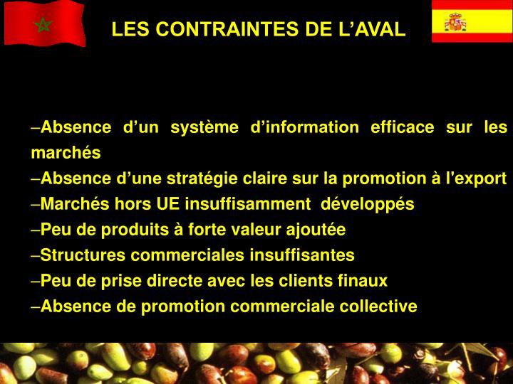 LES CONTRAINTES DE L'AVAL