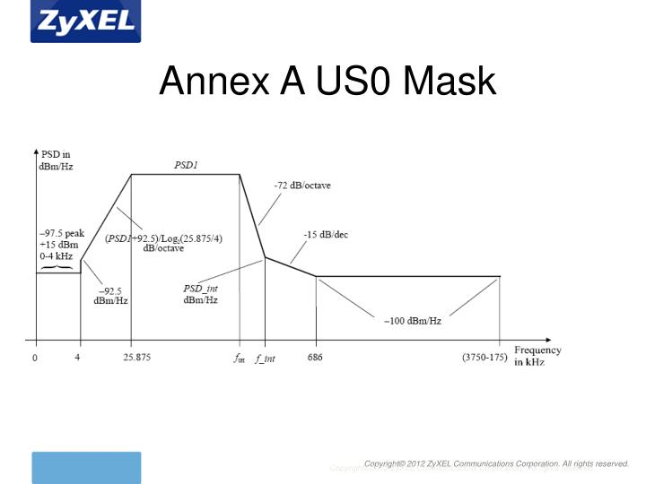 Annex A US0 Mask