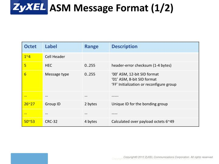 ASM Message Format (1/2)