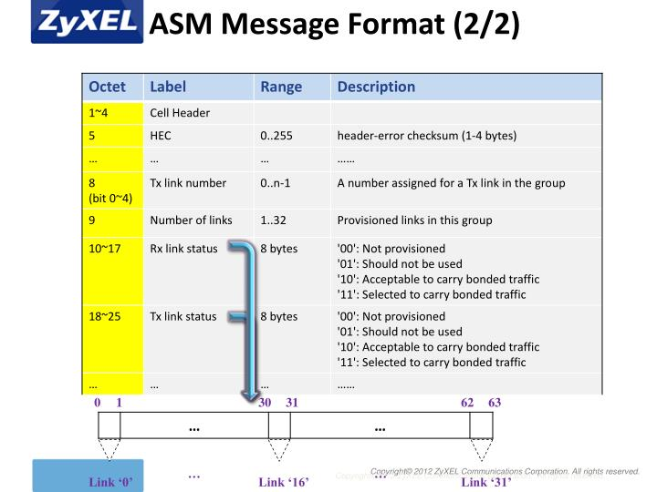 ASM Message Format (2/2)