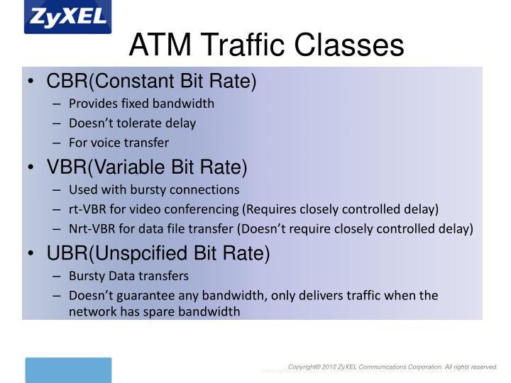 CBR(Constant Bit Rate)