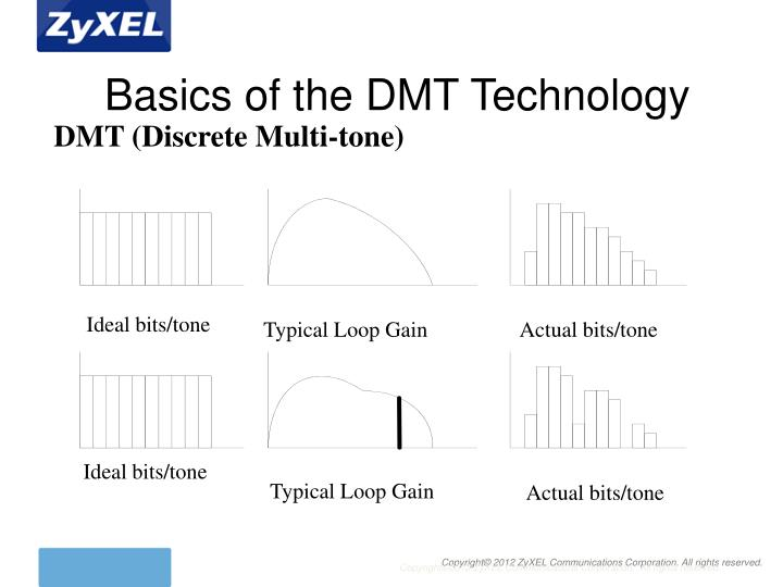 Basics of the DMT