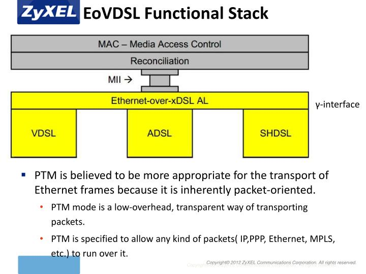 EoVDSL Functional Stack