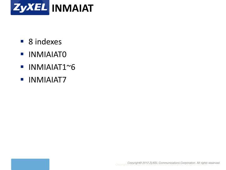 INMAIAT