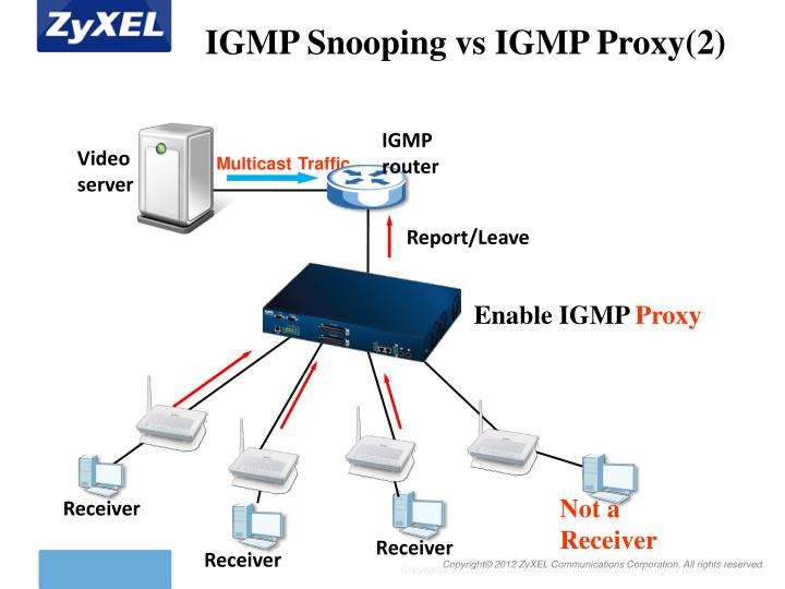 IGMP Snooping vs IGMP Proxy(2)