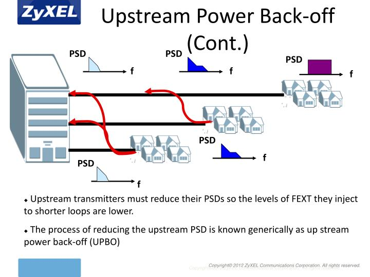 Upstream Power Back-off