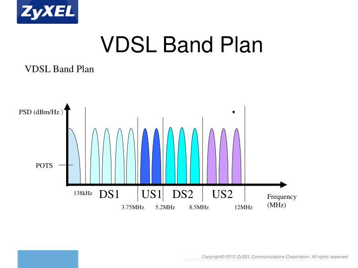 VDSL Band Plan