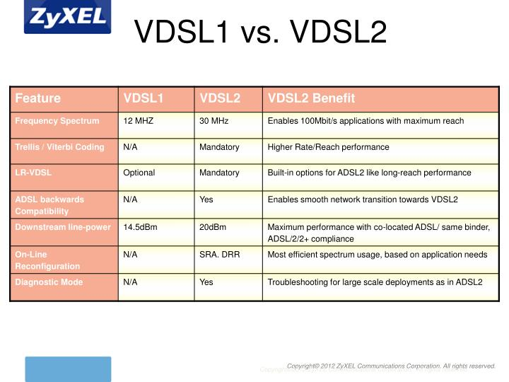 VDSL1 vs. VDSL2