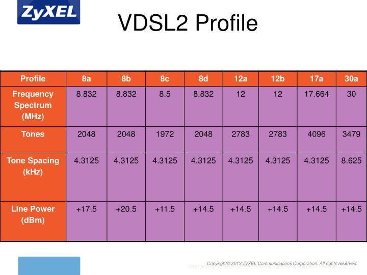 VDSL2 Profile