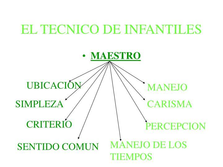 EL TECNICO DE INFANTILES