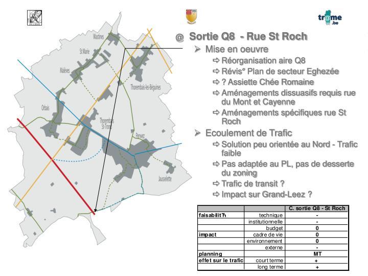 Sortie Q8  - Rue St Roch