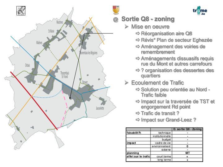 Sortie Q8 - zoning