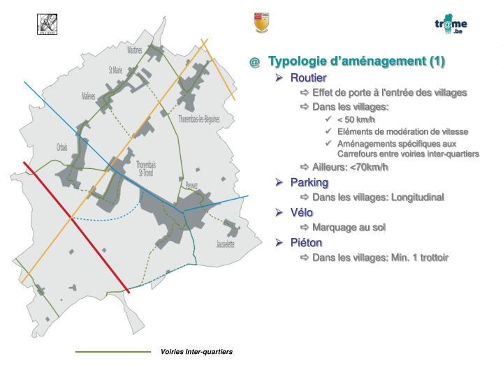 Typologie d'aménagement (1)