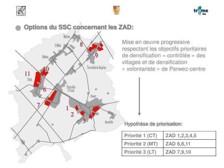 Options du SSC concernant les ZAD: