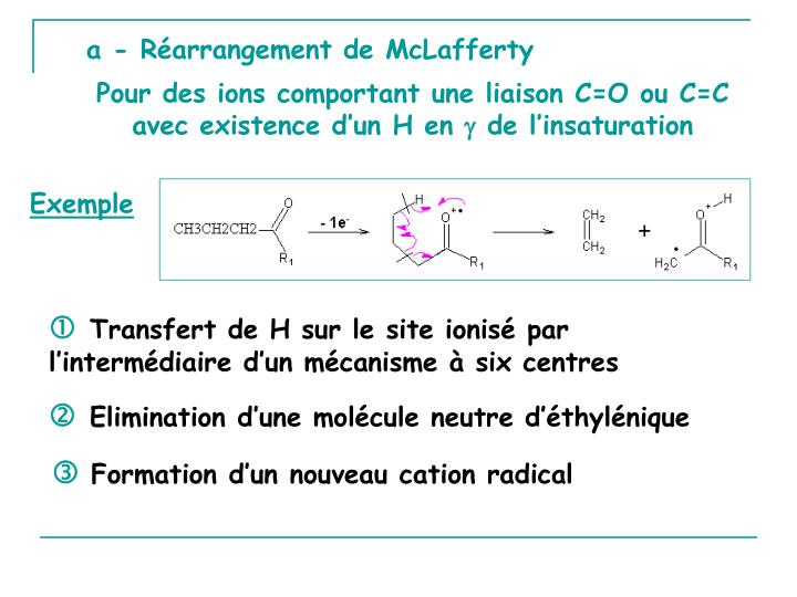 a - Réarrangement de McLafferty