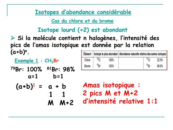 Isotopes d'abondance considérable