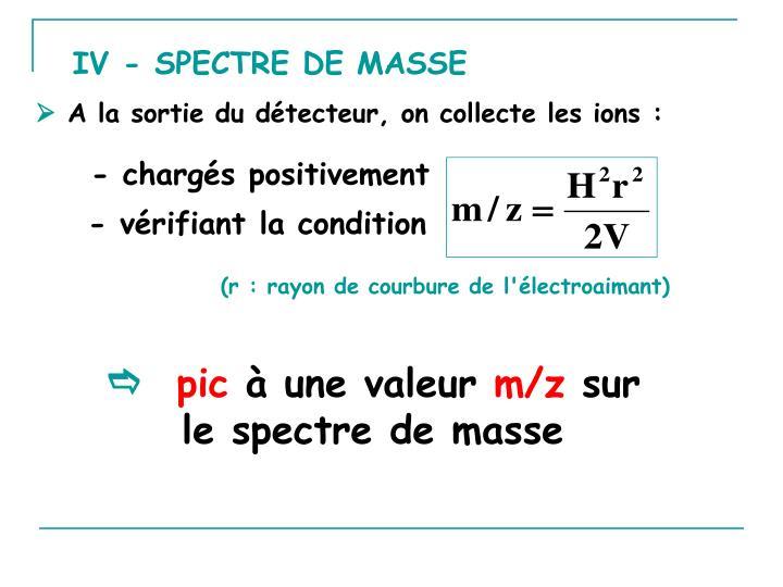 IV - SPECTRE DE MASSE