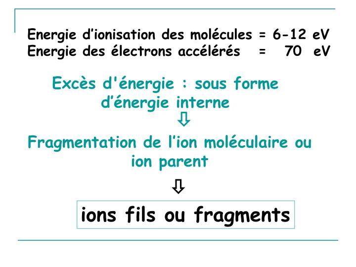 Energie d'ionisation des molécules = 6-12 eV